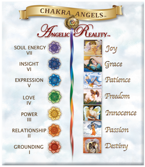 """Angelic Reality's Diane Givens NDE Salon: """"Why I painted Seven Chakra Angels"""" Presented by Portland Oregon IANDS"""